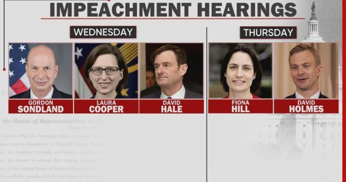 Impeachment inquiry, 2020 financial decisions, update on baby shot in Texas