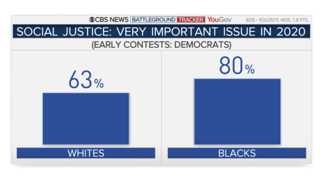 26-social-justice-by-race.png