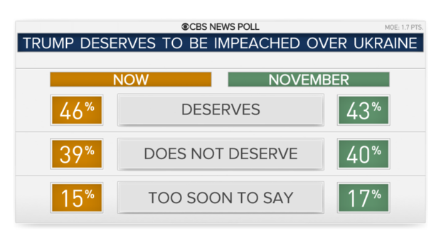 deserves-impeach.png