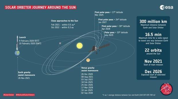 020920-orbit.jpg