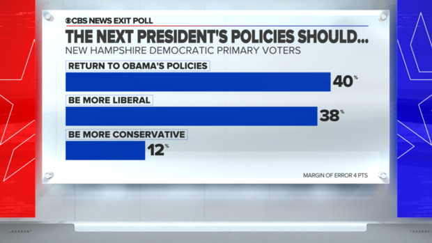 new-hampshire-exit-poll-policies.png