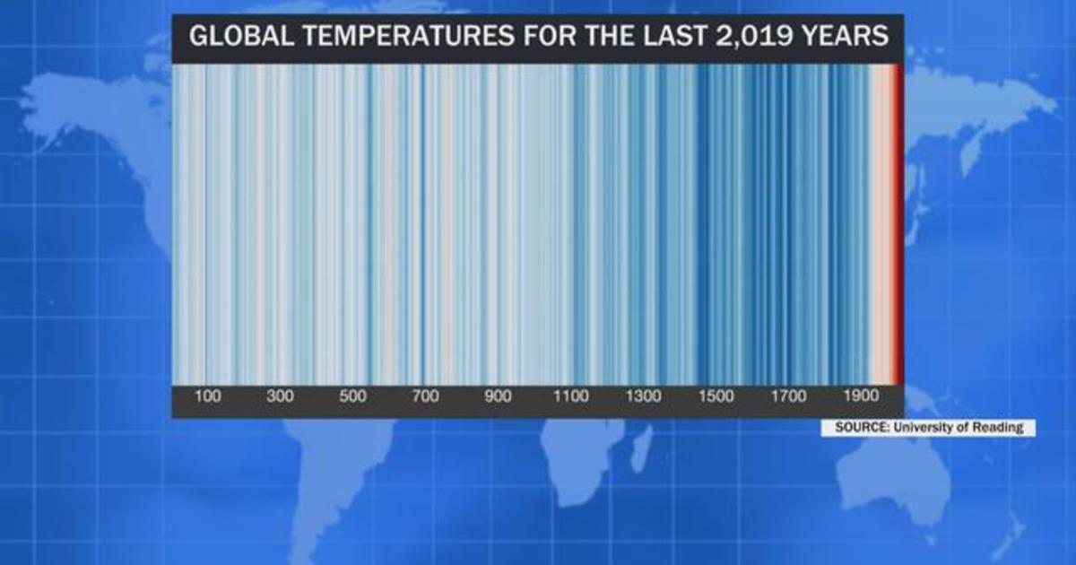 U.S. on track for warmest winter on record