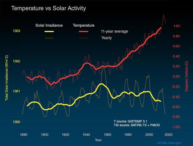 10-sun-vs-earth-temperature-nasa.jpg