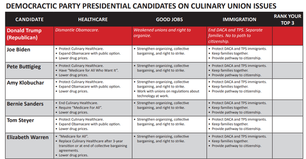 culinary-score-card.png