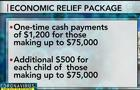cbsn-fusion-lawmakers-rush-to-act-on-latest-coronavirus-relief-package-1-thumbnail-460104-640x360.jpg