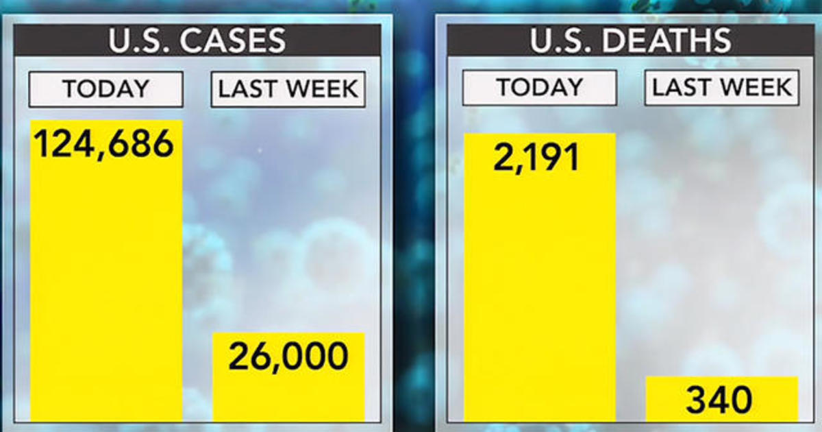Americans concerned as U.S. reaches highest number of coronavirus cases of any country thumbnail