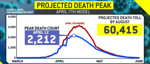 projected-covid-deaths.png