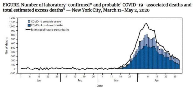 cdc-nyc-coronavirus-death-toll.jpg