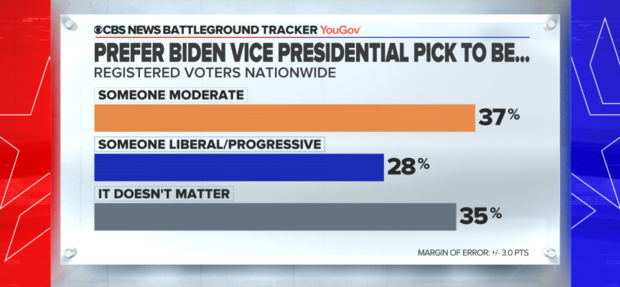 vp-preferred-ideology.png