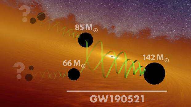gw190521-massive-merger-art-annotated.jpg