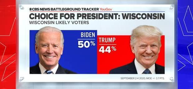 В Висконсине 50 процентов готовы голосовать за Байдена и 44 за Трампа