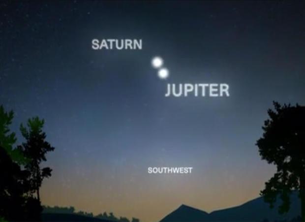 saturn-jupiter-alignment.jpg