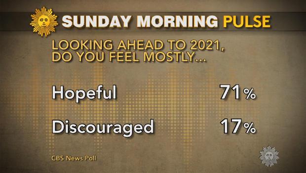 pulse-poll-look-ahead-620.jpg