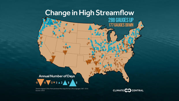 streamflow-changes-2017-from-climate-central.jpg