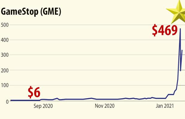 gamestop-chart-620.jpg