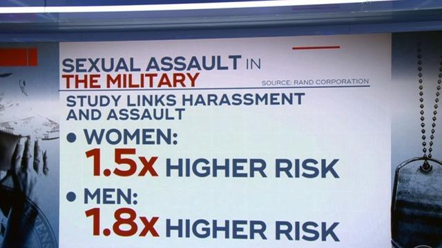cbsn-fusion-study-links-sexual-harassment-to-higher-assault-risk-in-military-thumbnail-657703-640x360.jpg