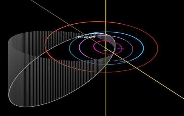 e-orbital-diagram-width-1280.jpg