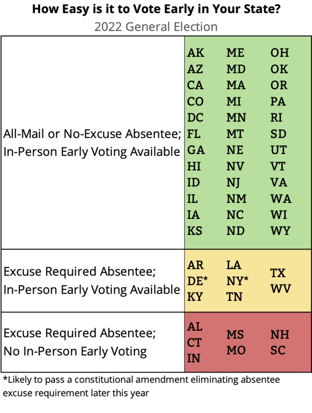 earlyvoting-2022general-table-ceir.png