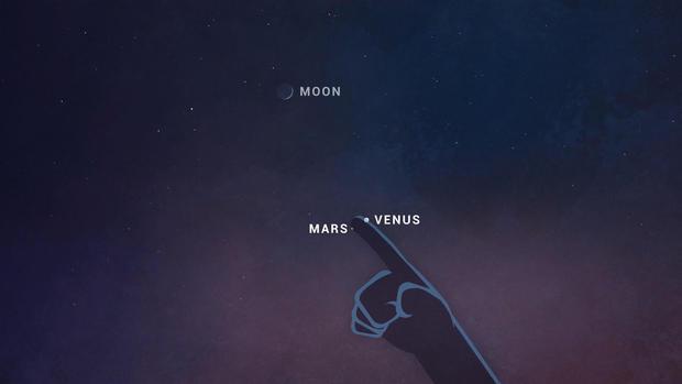 4992-venus-mars-and-moon.jpg