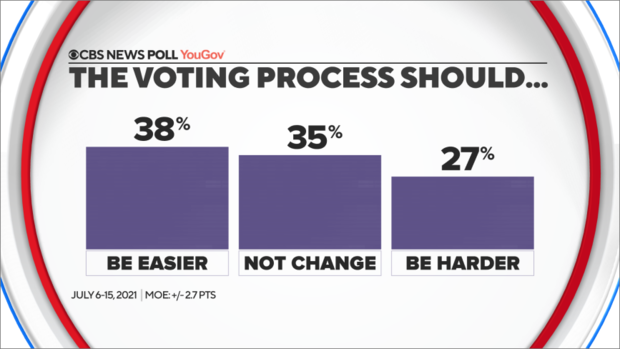 voting-process-should-be.png