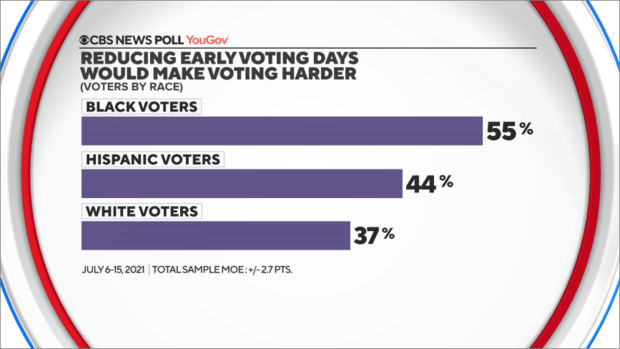 reducing-early-voting-race.png