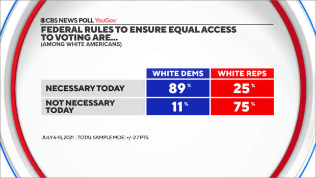 federal-rules-white-party.png
