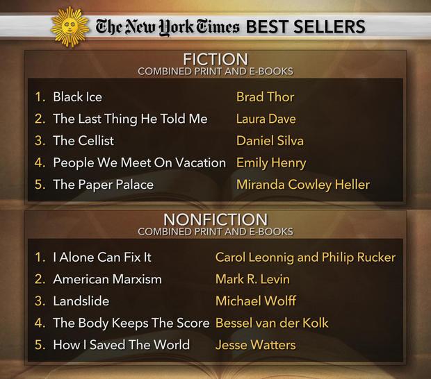 nyt-bestsellers-080121.jpg