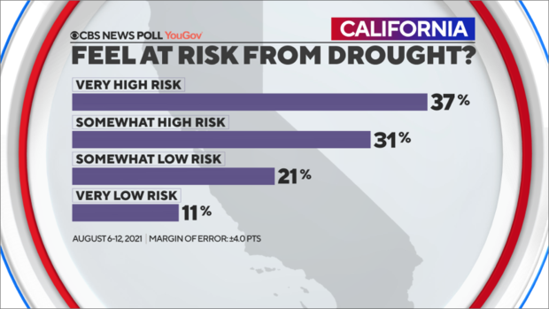 feel-risk-drought.png