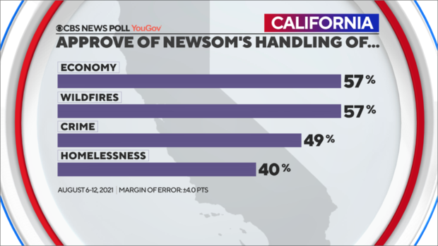 newsom-approval-issues.png