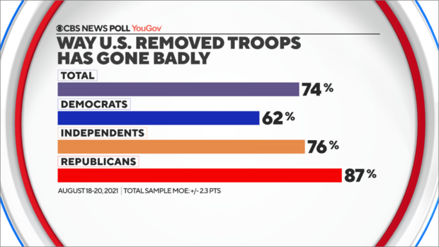 5-troop-removal-by-party.png